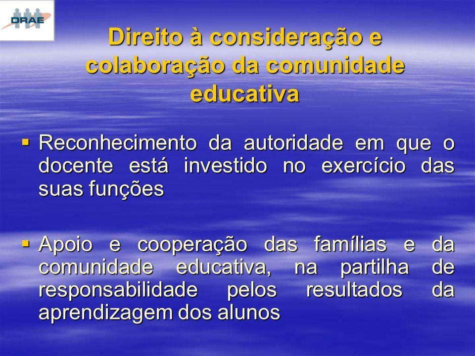 Direito à consideração e colaboração da comunidade educativa Reconhecimento da autoridade em que o docente está investido no exercício das suas funções Apoio e cooperação das famílias e da comunidade educativa, na partilha de responsabilidade pelos resultados da aprendizagem dos alunos