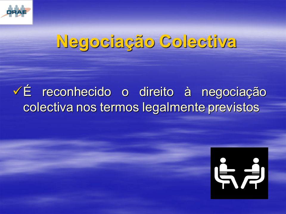 Negociação Colectiva É reconhecido o direito à negociação colectiva nos termos legalmente previstos É reconhecido o direito à negociação colectiva nos termos legalmente previstos