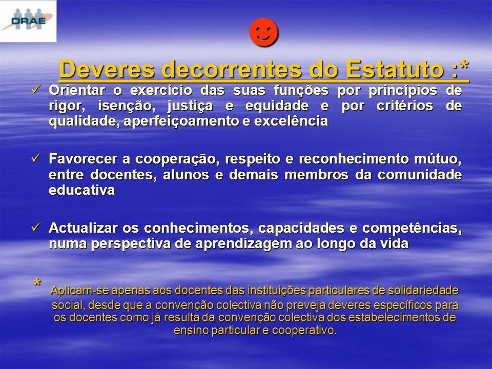 Orientar o exercício das suas funções por princípios de rigor, isenção, justiça e equidade e por critérios de qualidade, aperfeiçoamento e excelência Orientar o exercício das suas funções por princípios de rigor, isenção, justiça e equidade e por critérios de qualidade, aperfeiçoamento e excelência Favorecer a cooperação, respeito e reconhecimento mútuo, entre docentes, alunos e demais membros da comunidade educativa Favorecer a cooperação, respeito e reconhecimento mútuo, entre docentes, alunos e demais membros da comunidade educativa Actualizar os conhecimentos, capacidades e competências, numa perspectiva de aprendizagem ao longo da vida Actualizar os conhecimentos, capacidades e competências, numa perspectiva de aprendizagem ao longo da vida * Aplicam-se apenas aos docentes das instituições particulares de solidariedade social, desde que a convenção colectiva não preveja deveres específicos para os docentes como já resulta da convenção colectiva dos estabelecimentos de ensino particular e cooperativo.