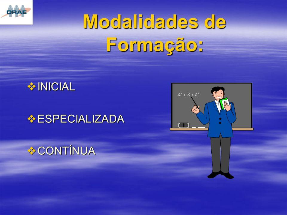 Modalidades de Formação: INICIAL INICIAL ESPECIALIZADA ESPECIALIZADA CONTÍNUA CONTÍNUA