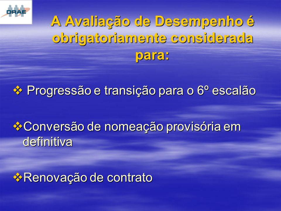 A Avaliação de Desempenho é obrigatoriamente considerada para: Progressão e transição para o 6º escalão Progressão e transição para o 6º escalão Conversão de nomeação provisória em definitiva Conversão de nomeação provisória em definitiva Renovação de contrato Renovação de contrato
