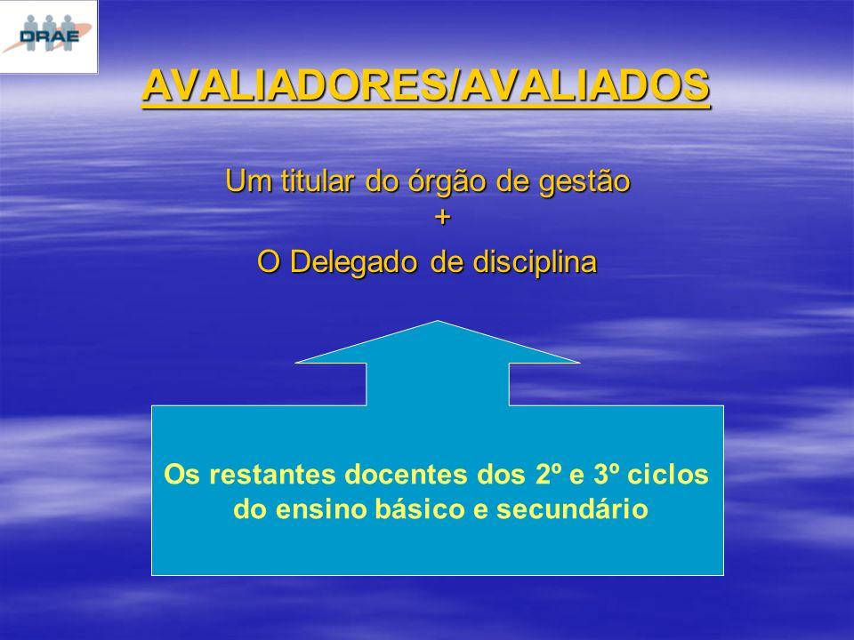 AVALIADORES/AVALIADOS Um titular do órgão de gestão + O Delegado de disciplina Os restantes docentes dos 2º e 3º ciclos do ensino básico e secundário