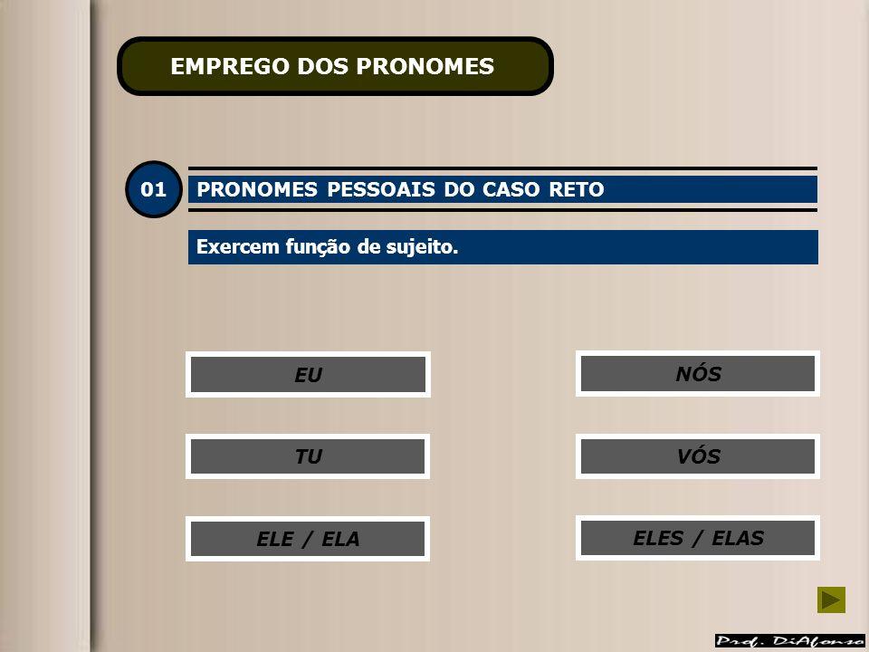 EMPREGO DOS PRONOMES 01 PRONOMES PESSOAIS DO CASO RETO Exercem função de sujeito. EU TU ELE / ELA NÓS VÓS ELES / ELAS