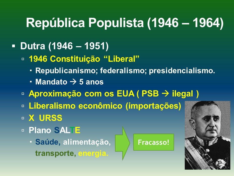 República Populista (1946 – 1964) Dutra (1946 – 1951) 1946 Constituição Liberal Republicanismo; federalismo; presidencialismo. Mandato 5 anos Aproxima
