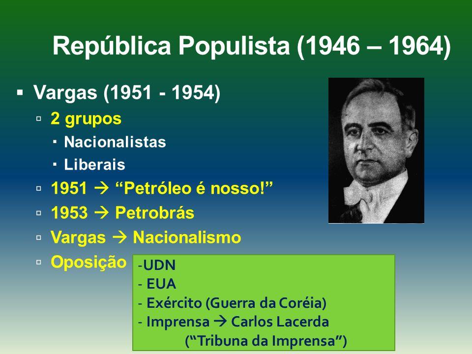 República Populista (1946 – 1964) Vargas (1951 - 1954) 2 grupos Nacionalistas Liberais 1951 Petróleo é nosso! 1953 Petrobrás Vargas Nacionalismo Oposi
