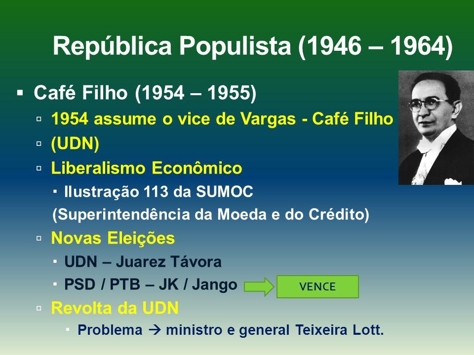 República Populista (1946 – 1964) Café Filho (1954 – 1955) 1954 assume o vice de Vargas - Café Filho (UDN) Liberalismo Econômico Ilustração 113 da SUM