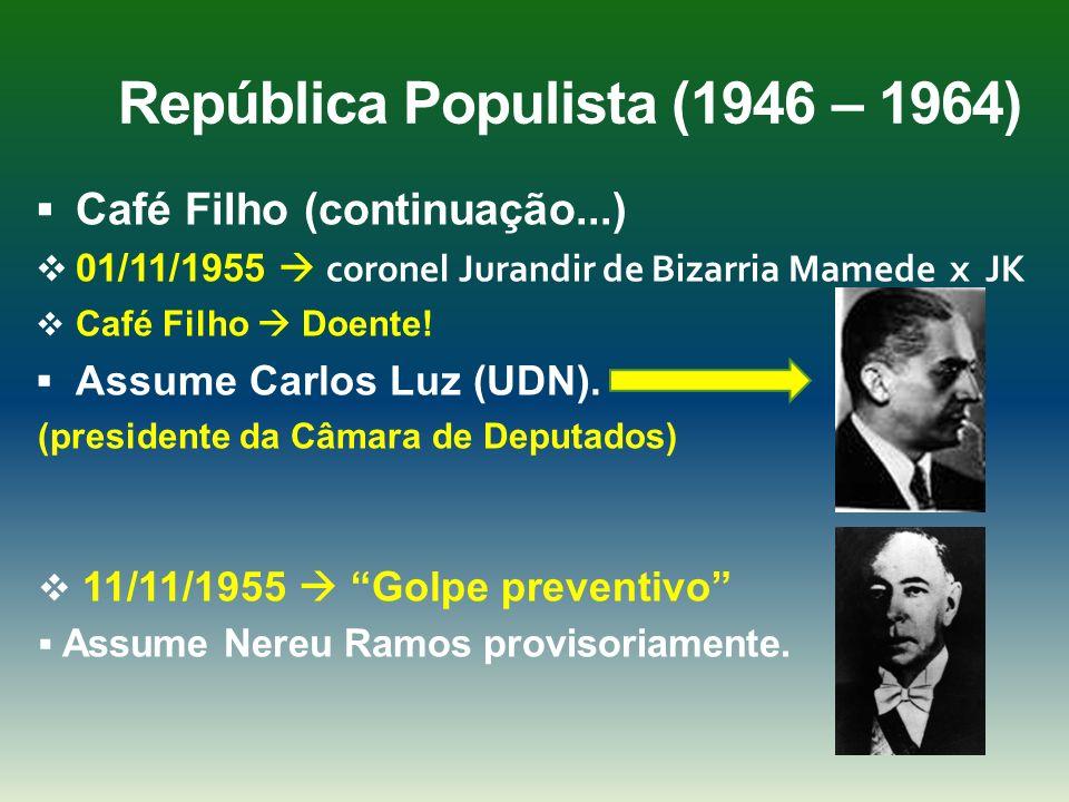 República Populista (1946 – 1964) Café Filho (continuação...) 01/11/1955 coronel Jurandir de Bizarria Mamede x JK Café Filho Doente! Assume Carlos Luz