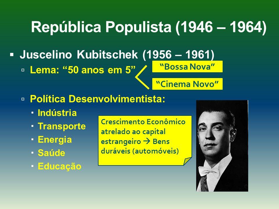 República Populista (1946 – 1964) Juscelino Kubitschek (1956 – 1961) Lema: 50 anos em 5 Política Desenvolvimentista: Indústria Transporte Energia Saúd