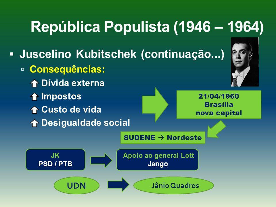 República Populista (1946 – 1964) Juscelino Kubitschek (continuação...) Consequências: Dívida externa Impostos Custo de vida Desigualdade social 21/04