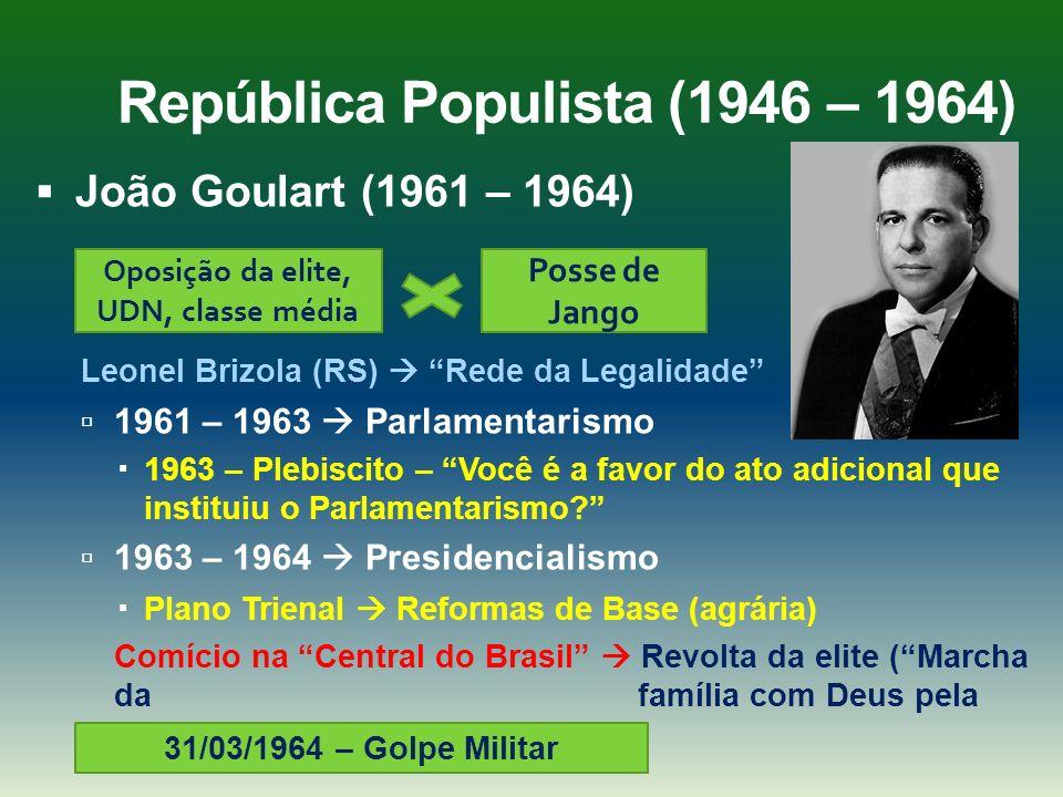 República Populista (1946 – 1964) João Goulart (1961 – 1964) Leonel Brizola (RS) Rede da Legalidade 1961 – 1963 Parlamentarismo 1963 – Plebiscito – Vo