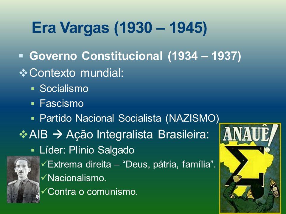 Era Vargas (1930 – 1945) Governo Constitucional (1934 – 1937) Contexto mundial: Socialismo Fascismo Partido Nacional Socialista (NAZISMO) AIB Ação Int