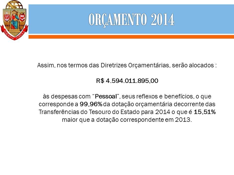 Assim, nos termos das Diretrizes Orçamentárias, serão alocados : R$ 4.594.011.895,00 às despesas com Pessoal, seus reflexos e benefícios, o que corres