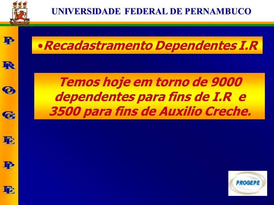 UNIVERSIDADE FEDERAL DE PERNAMBUCO Recadastramento Dependentes I.R Temos hoje em torno de 9000 dependentes para fins de I.R e 3500 para fins de Auxili