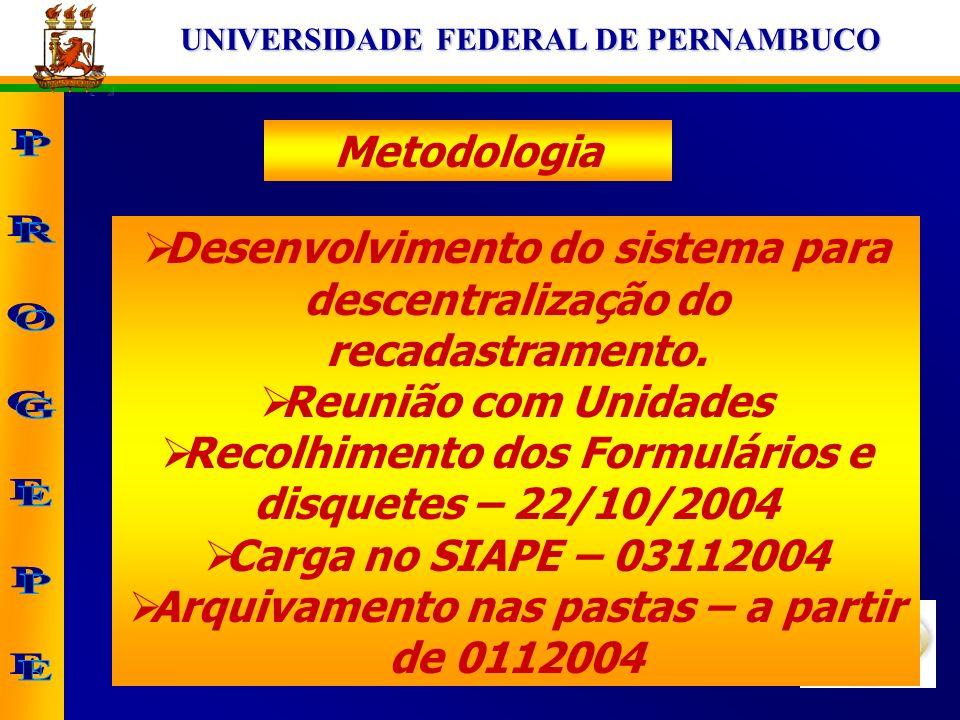 UNIVERSIDADE FEDERAL DE PERNAMBUCO Metodologia Desenvolvimento do sistema para descentralização do recadastramento. Reunião com Unidades Recolhimento