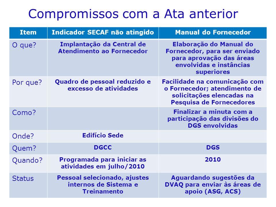 ItemIndicador SECAF não atingidoManual do Fornecedor O que.