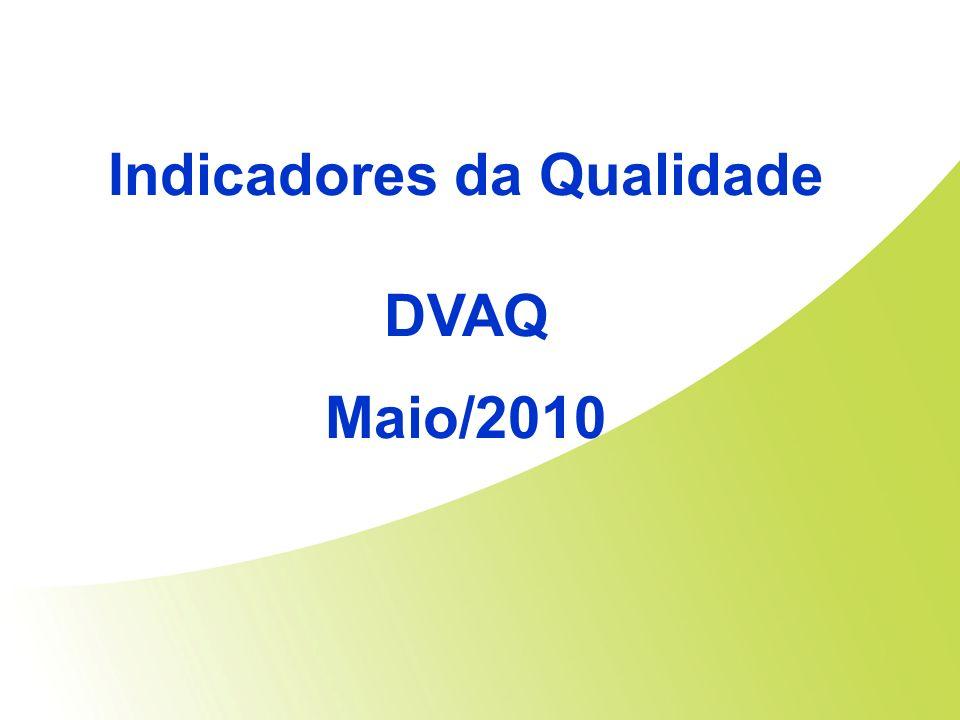 Indicadores da Qualidade DVAQ Maio/2010