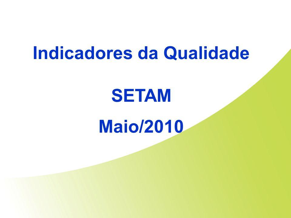 Indicadores da Qualidade SETAM Maio/2010