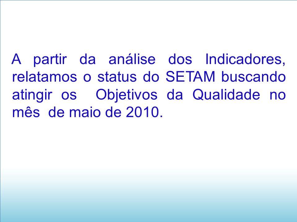 A partir da análise dos Indicadores, relatamos o status do SETAM buscando atingir os Objetivos da Qualidade no mês de maio de 2010.
