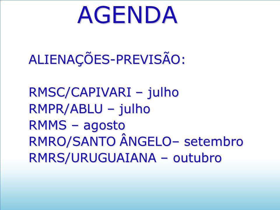 AGENDAALIENAÇÕES-PREVISÃO: RMSC/CAPIVARI – julho RMPR/ABLU – julho RMMS – agosto RMRO/SANTO ÂNGELO– setembro RMRS/URUGUAIANA – outubro