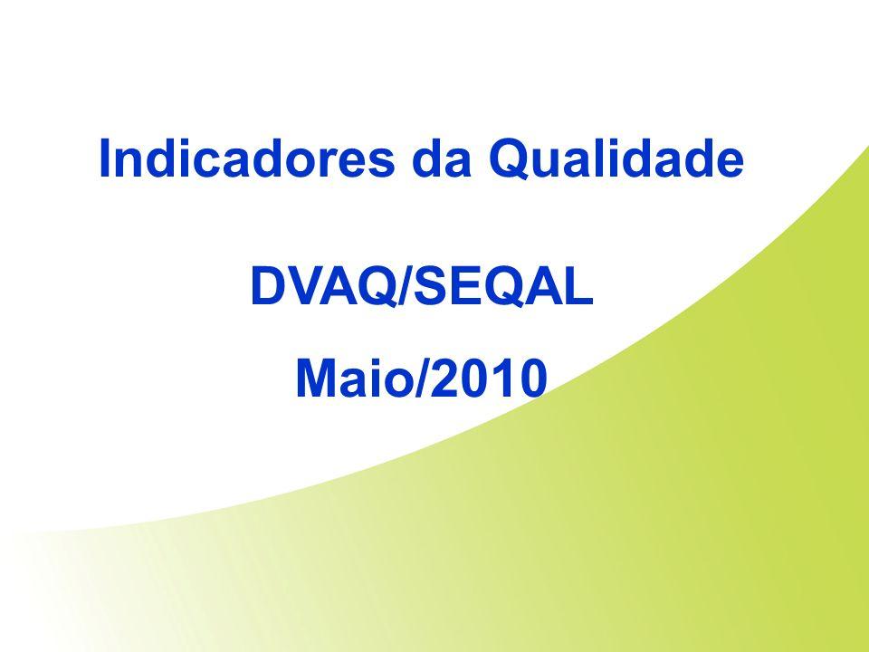 Indicadores da Qualidade DVAQ/SEQAL Maio/2010