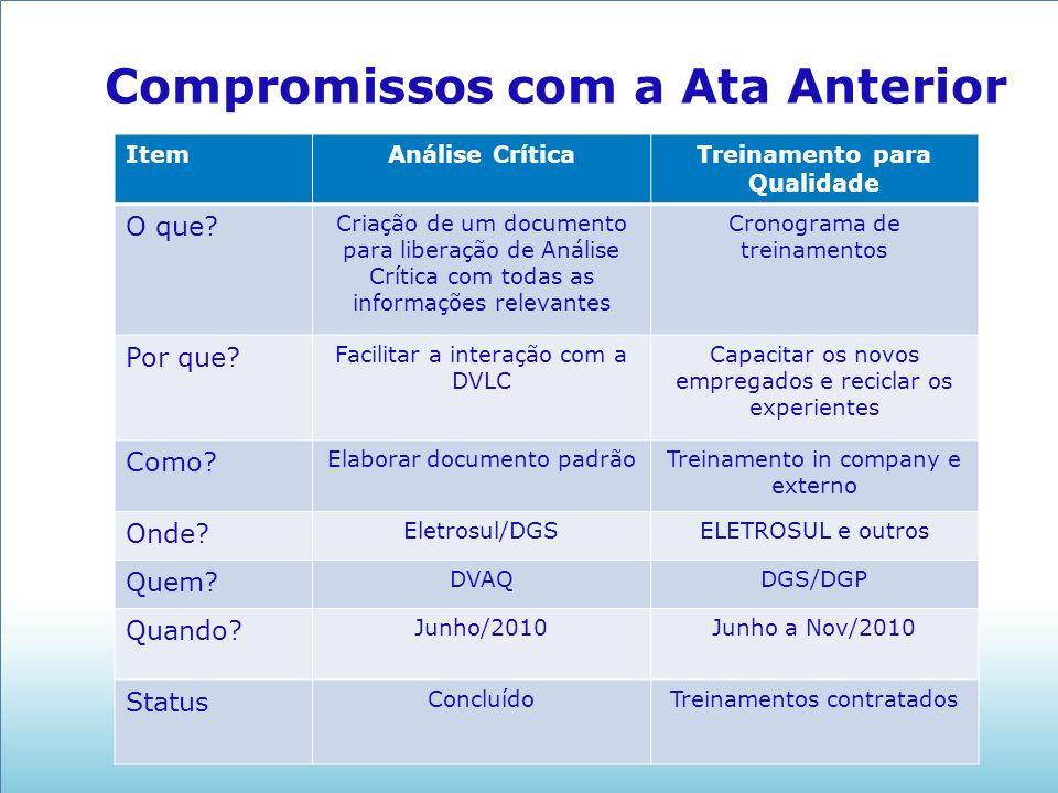 Compromissos com a Ata Anterior ItemAnálise CríticaTreinamento para Qualidade O que.