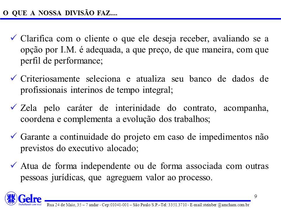 8 INTERIM MANAGEMENT – custos X CLT Premissas - Foi considerado neste modelo remuneração nominal R$10.000,00 - Como compensação de perda de benefício