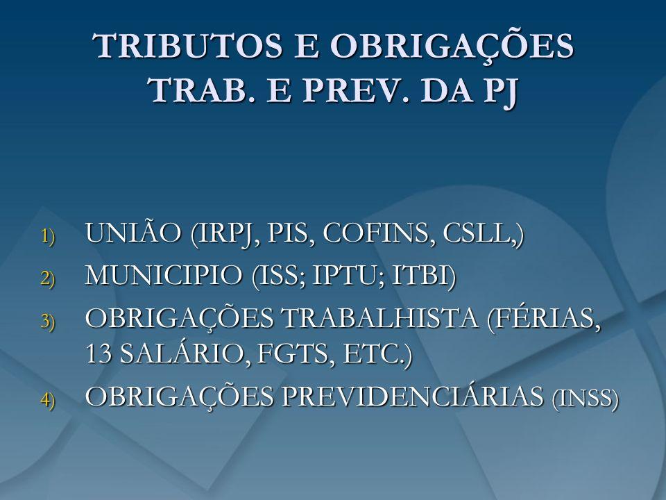 TRIBUTOS E OBRIGAÇÕES TRAB. E PREV. DA PJ 1) UNIÃO (IRPJ, PIS, COFINS, CSLL,) 2) MUNICIPIO (ISS; IPTU; ITBI) 3) OBRIGAÇÕES TRABALHISTA (FÉRIAS, 13 SAL