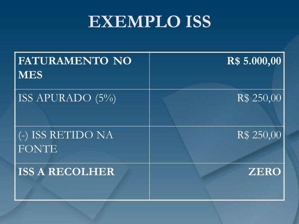 EXEMPLO ISS FATURAMENTO NO MES R$ 5.000,00 ISS APURADO (5%)R$ 250,00 (-) ISS RETIDO NA FONTE R$ 250,00 ISS A RECOLHERZERO
