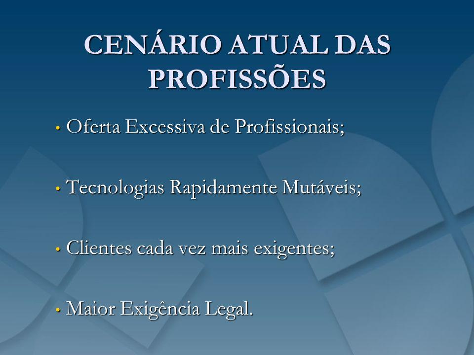 CENÁRIO ATUAL DAS PROFISSÕES Oferta Excessiva de Profissionais; Oferta Excessiva de Profissionais; Tecnologias Rapidamente Mutáveis; Tecnologias Rapid