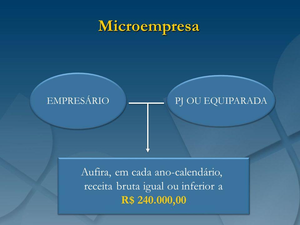 Microempresa EMPRESÁRIO PJ OU EQUIPARADA Aufira, em cada ano-calendário, receita bruta igual ou inferior a R$ 240.000,00 Aufira, em cada ano-calendári