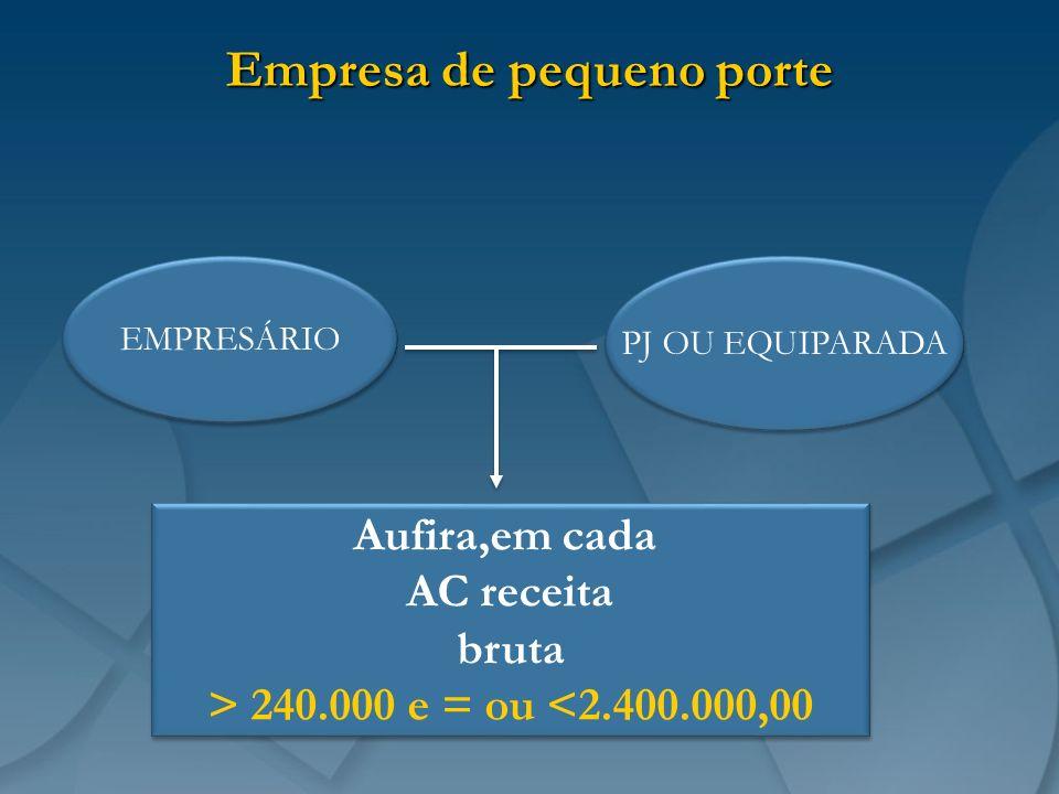 Empresa de pequeno porte EMPRESÁRIO PJ OU EQUIPARADA Aufira,em cada AC receita bruta > 240.000 e = ou <2.400.000,00 Aufira,em cada AC receita bruta >