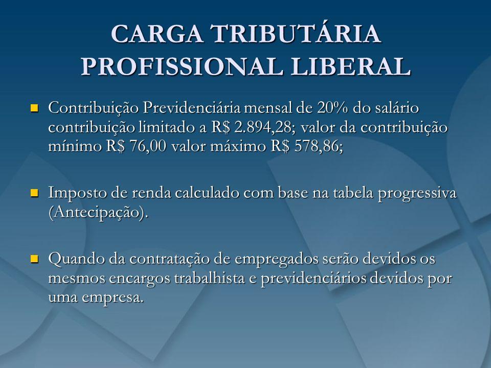 CARGA TRIBUTÁRIA PROFISSIONAL LIBERAL Contribuição Previdenciária mensal de 20% do salário contribuição limitado a R$ 2.894,28; valor da contribuição