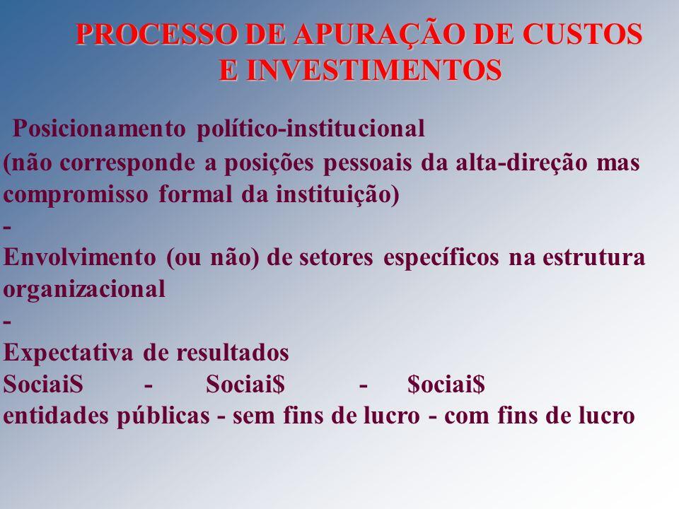 PROCESSO DE APURAÇÃO DE CUSTOS E INVESTIMENTOS Posicionamento político-institucional (não corresponde a posições pessoais da alta-direção mas compromi