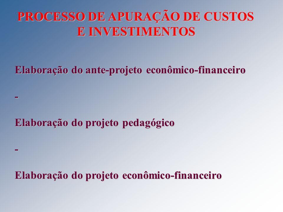 Elaboração do ante-projeto econômico-financeiro - Elaboração do projeto pedagógico - Elaboração do projeto econômico-financeiro PROCESSO DE APURAÇÃO D