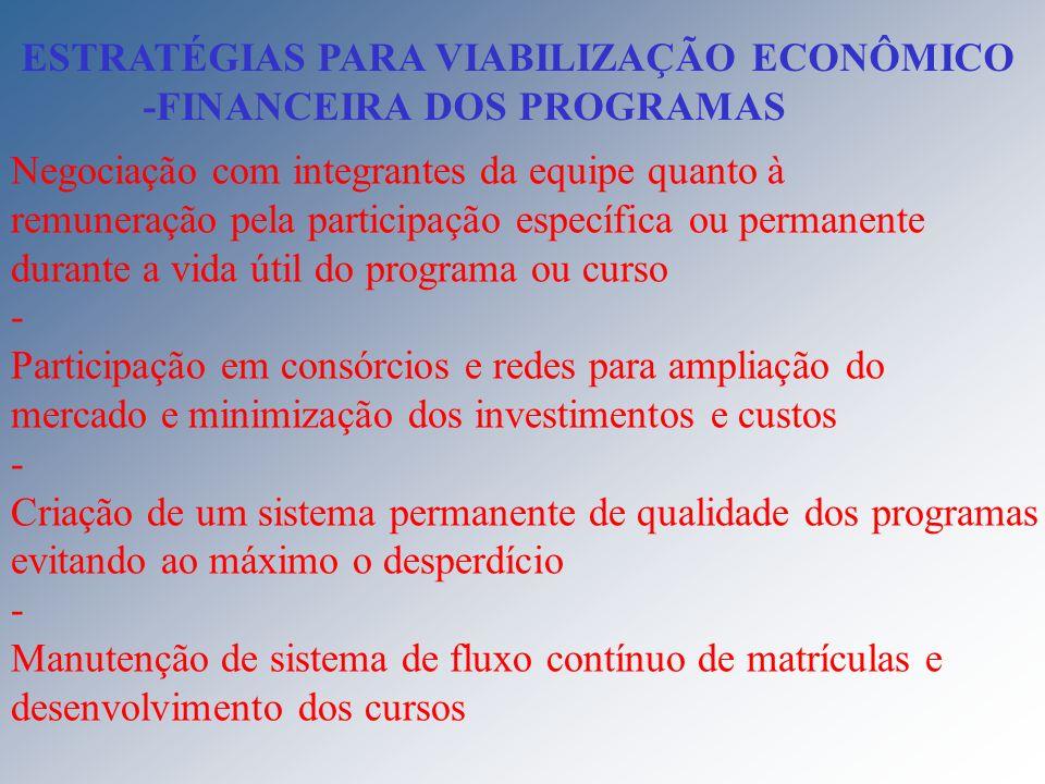 Negociação com integrantes da equipe quanto à remuneração pela participação específica ou permanente durante a vida útil do programa ou curso - Partic