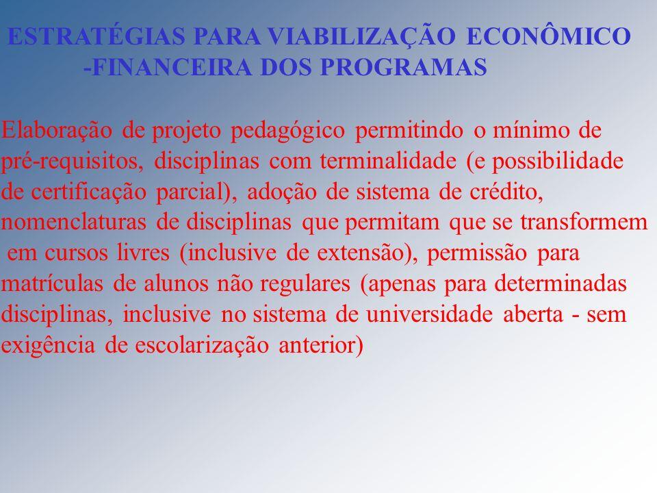 ESTRATÉGIAS PARA VIABILIZAÇÃO ECONÔMICO -FINANCEIRA DOS PROGRAMAS Elaboração de projeto pedagógico permitindo o mínimo de pré-requisitos, disciplinas