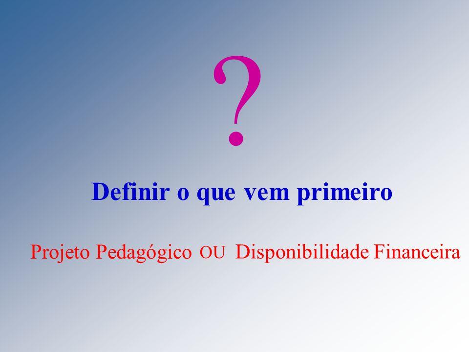 ? Definir o que vem primeiro Projeto Pedagógico OU Disponibilidade Financeira