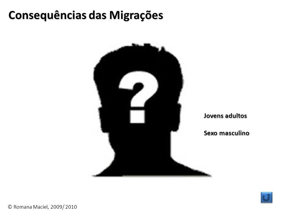 Jovens adultos Sexo masculino © Romana Maciel, 2009/ 2010 Consequências das Migrações