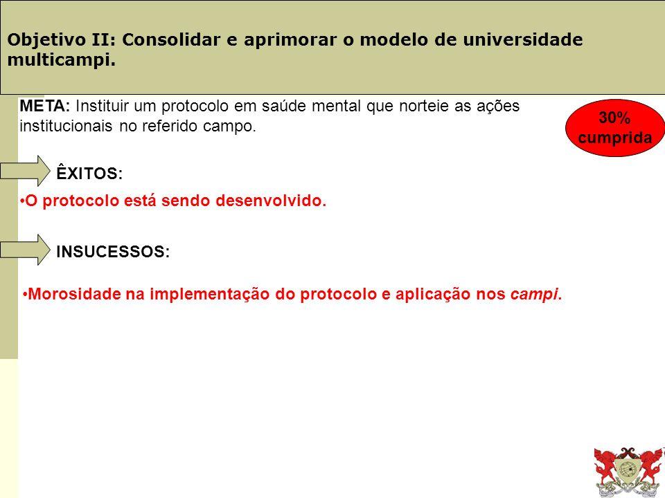 R Obj. 19: Radoc e Software livres Objetivo II: Consolidar e aprimorar o modelo de universidade multicampi. ÊXITOS: O protocolo está sendo desenvolvid