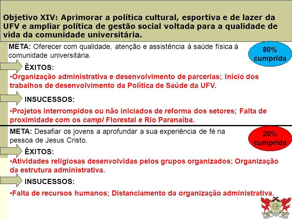 R Obj. 19: Radoc e Software livres Objetivo XIV: Aprimorar a política cultural, esportiva e de lazer da UFV e ampliar política de gestão social voltad