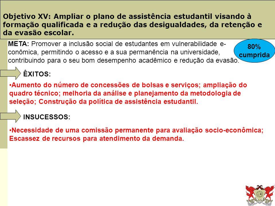Obj. 19: Telefônica Objetivo XV: Ampliar o plano de assistência estudantil visando à formação qualificada e a redução das desigualdades, da retenção e