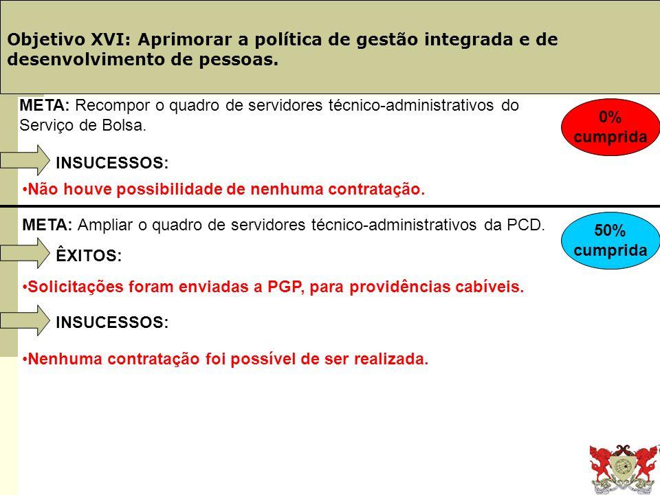 Obj. 19: Telefônica Objetivo XVI: Aprimorar a política de gestão integrada e de desenvolvimento de pessoas. META: Recompor o quadro de servidores técn