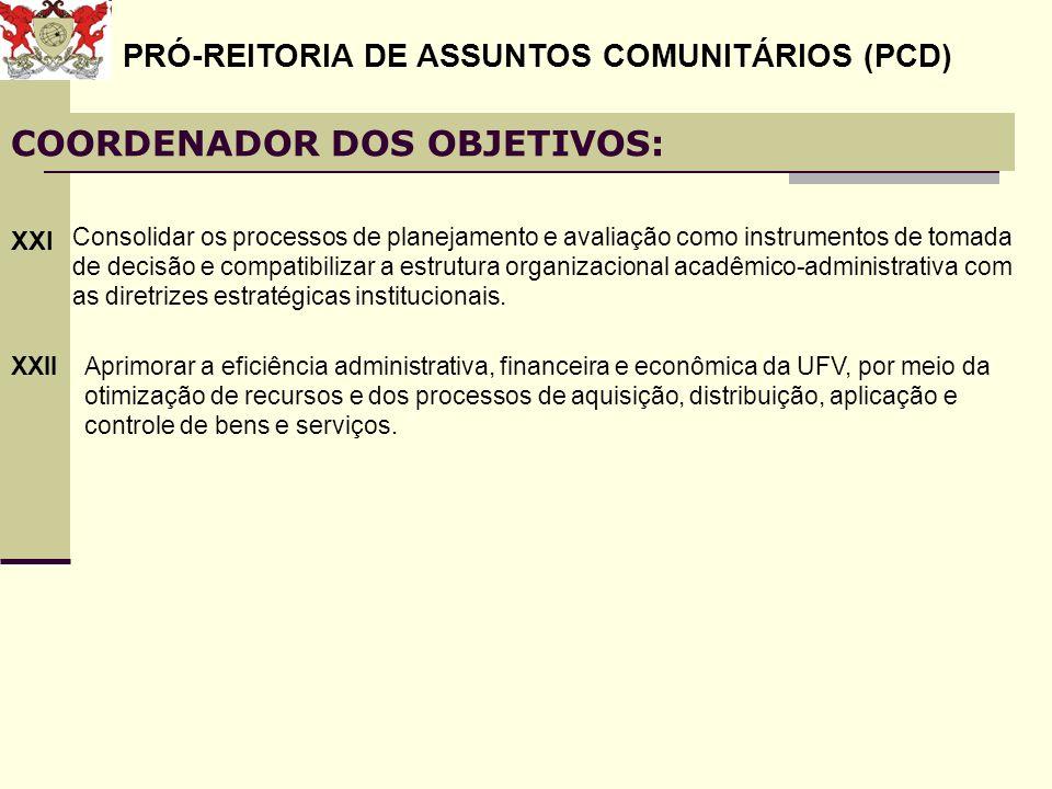 Estrutura UFV ESTRUTURA ORGÂNICA DA PRÓ-REITORIA DE ASSUNTOS COMUNITÁRIOS Diretoria de A.