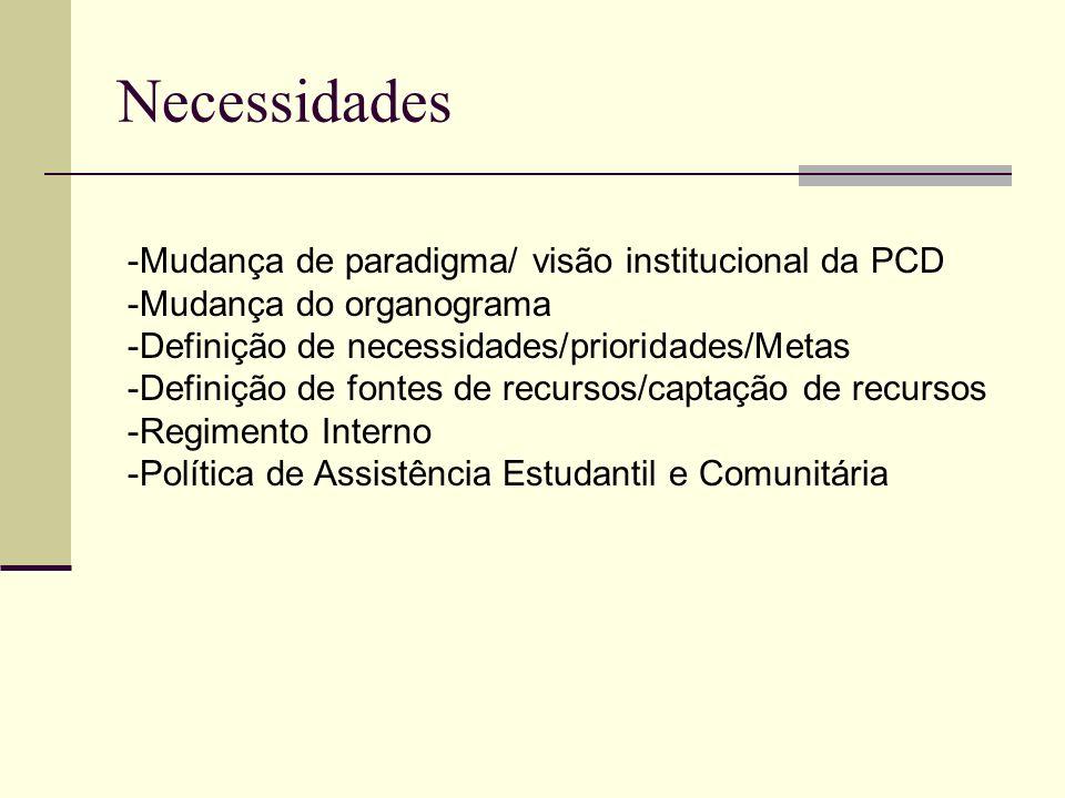 Necessidades -Mudança de paradigma/ visão institucional da PCD -Mudança do organograma -Definição de necessidades/prioridades/Metas -Definição de font