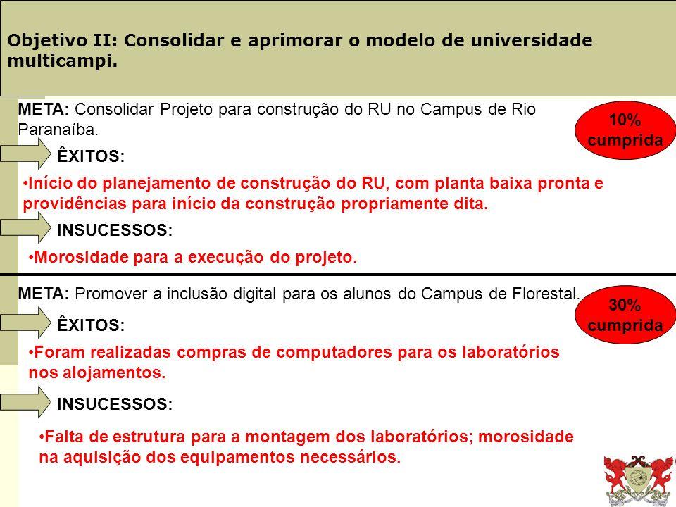 Obj. 19: PINGIFES Objetivo II: Consolidar e aprimorar o modelo de universidade multicampi. ÊXITOS: Início do planejamento de construção do RU, com pla