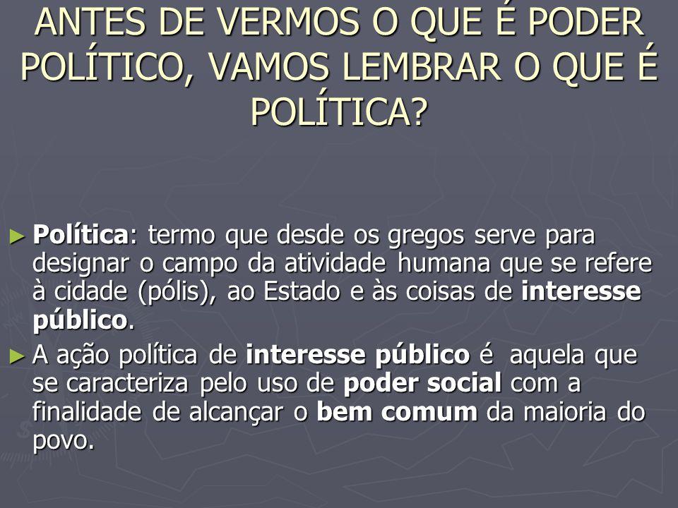 ANTES DE VERMOS O QUE É PODER POLÍTICO, VAMOS LEMBRAR O QUE É POLÍTICA.