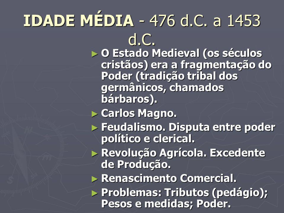 IDADE MÉDIA - 476 d.C.a 1453 d.C.