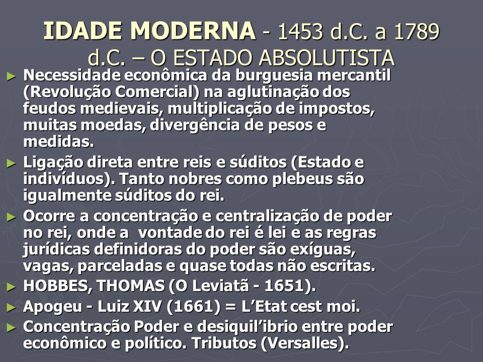 IDADE MODERNA - 1453 d.C.a 1789 d.C.