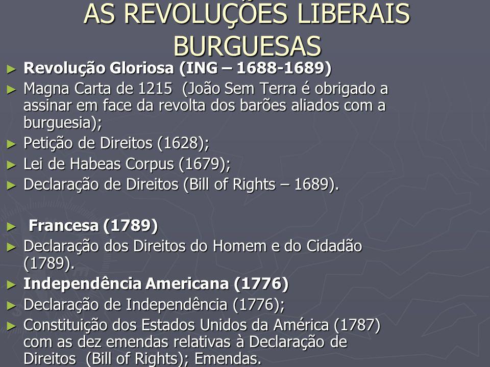 AS REVOLUÇÕES LIBERAIS BURGUESAS Revolução Gloriosa (ING – 1688-1689) Revolução Gloriosa (ING – 1688-1689) Magna Carta de 1215 (João Sem Terra é obrigado a assinar em face da revolta dos barões aliados com a burguesia); Magna Carta de 1215 (João Sem Terra é obrigado a assinar em face da revolta dos barões aliados com a burguesia); Petição de Direitos (1628); Petição de Direitos (1628); Lei de Habeas Corpus (1679); Lei de Habeas Corpus (1679); Declaração de Direitos (Bill of Rights – 1689).