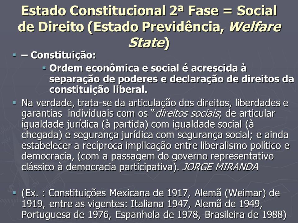 Estado Constitucional 2ª Fase = Social de Direito (Estado Previdência, Welfare State) – Constituição: – Constituição: Ordem econômica e social é acrescida à separação de poderes e declaração de direitos da constituição liberal.